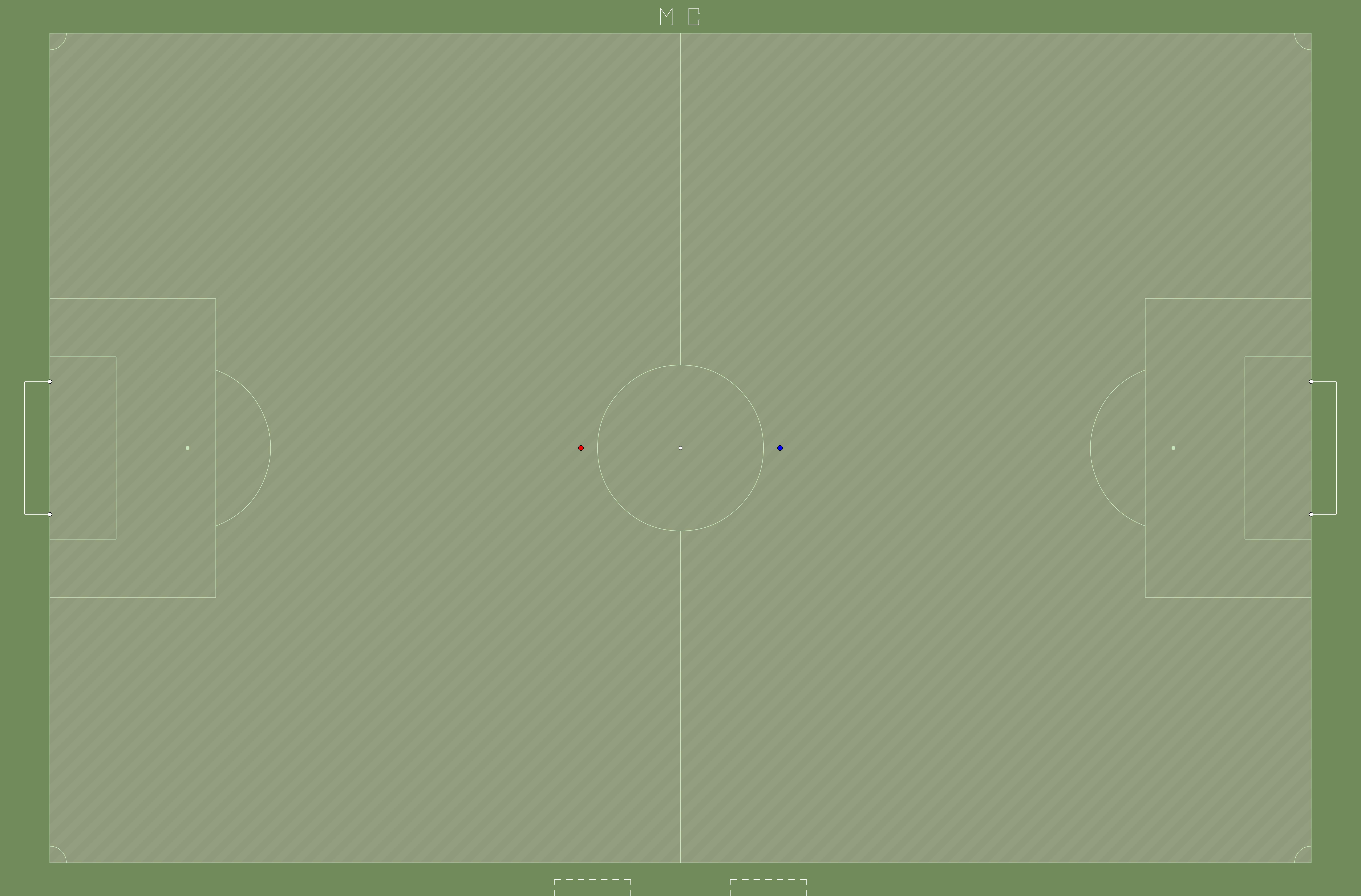 hax ball maps | Gigantic Stadium