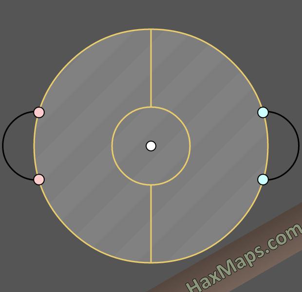 hax ball maps   Crazy Circle V3 2vs2