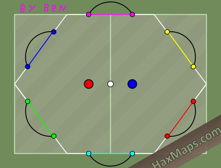 hax ball maps | 6Man Power By BeN