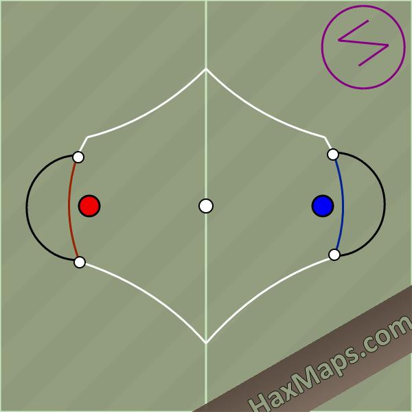 hax ball maps   2 Man By Saii V2.0