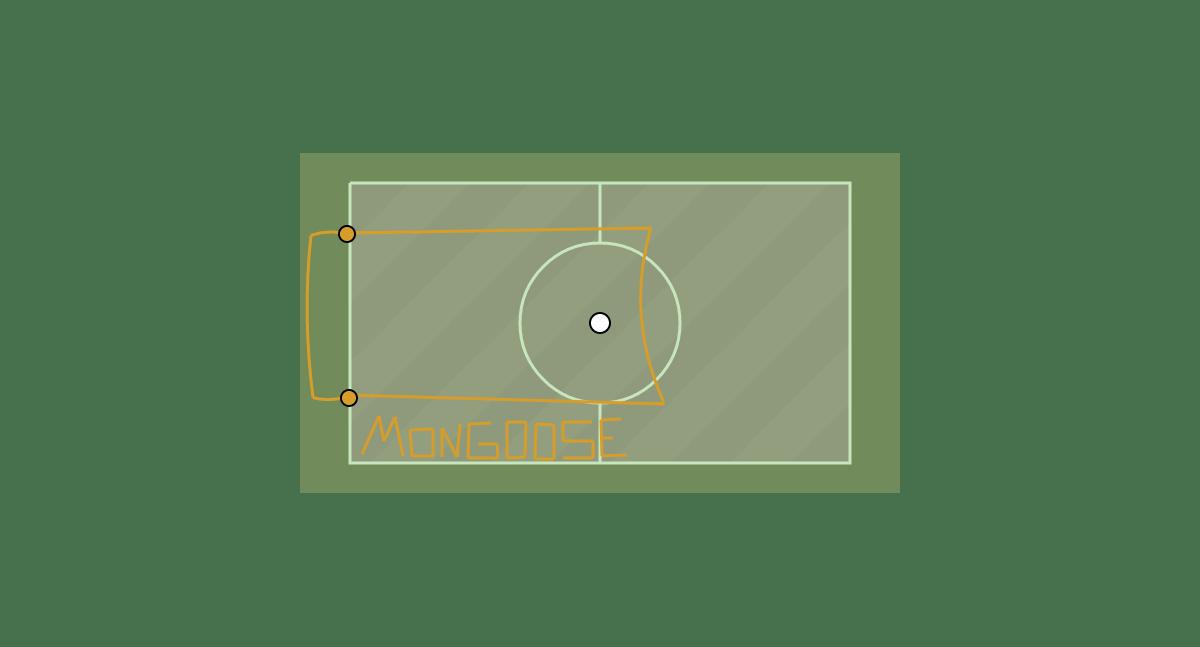 hax ball maps | Mongoose GK