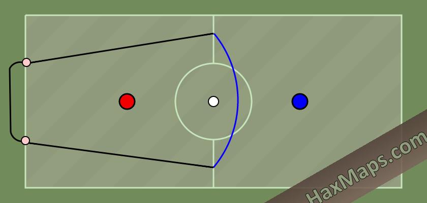 hax ball maps | GK training 2015