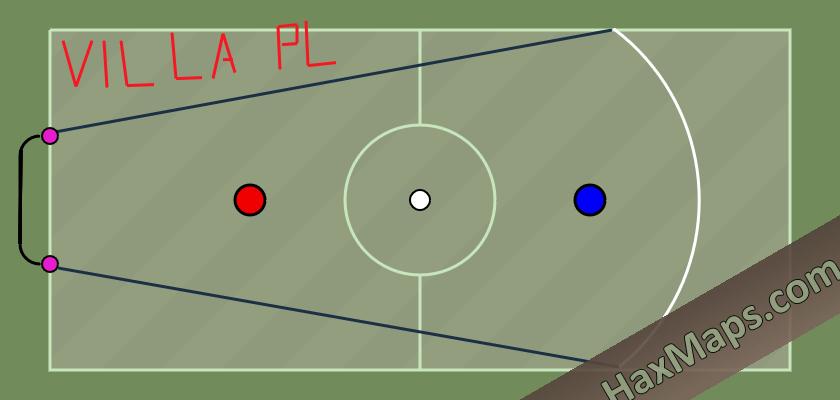 haxball maps   Goalkeeper Training