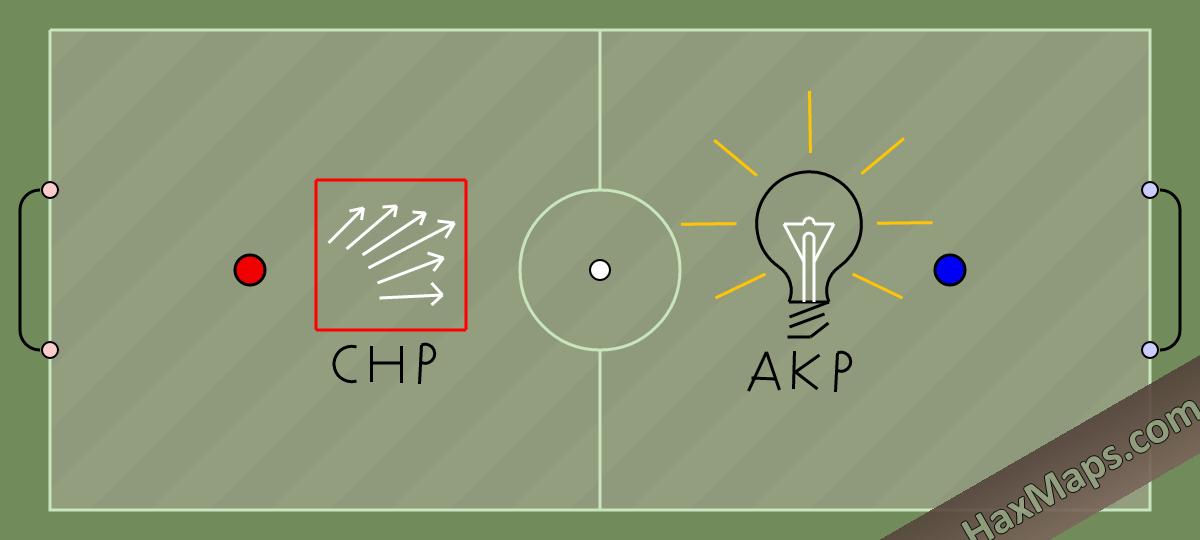 hax ball maps | CHP vs AKP