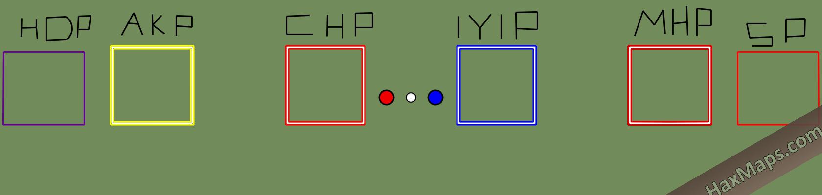 hax ball maps | Dirilis Secim Map