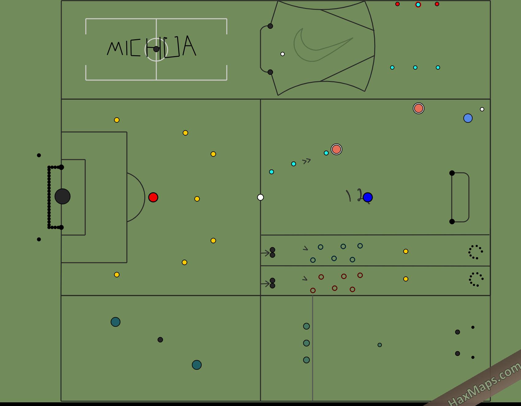 haxball maps | Michua Training Maps