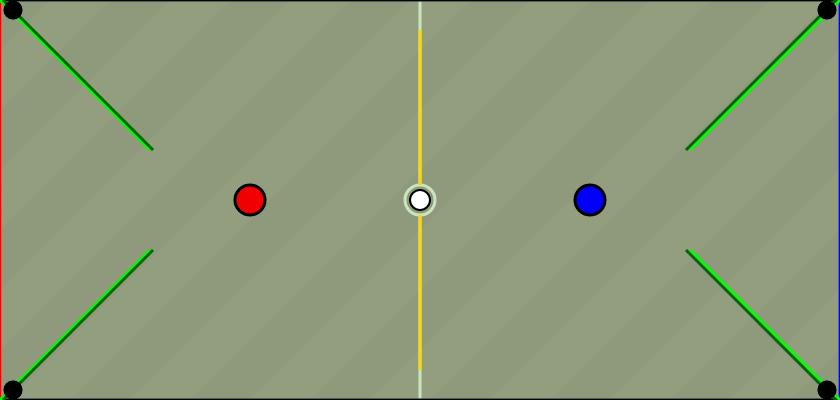 hax ball maps | Green Field