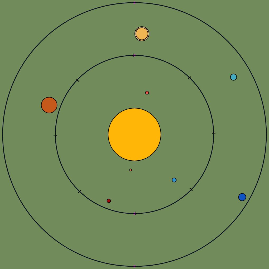 hax ball maps | Orbit Survival [ᴋᴜᴍᴀ]