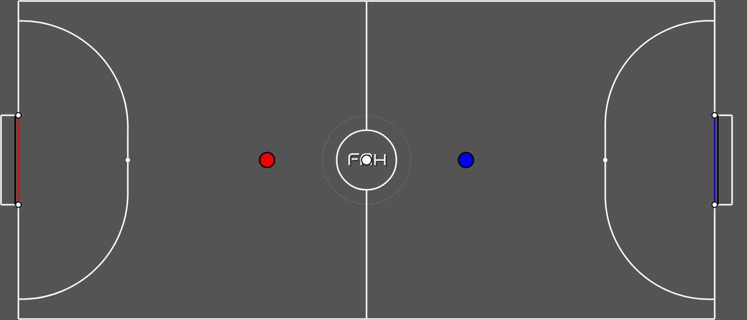 hax ball maps | Futsal x4 FAH no goals by Cerinh0