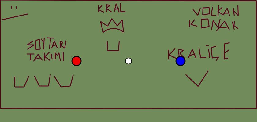hax ball maps | king map