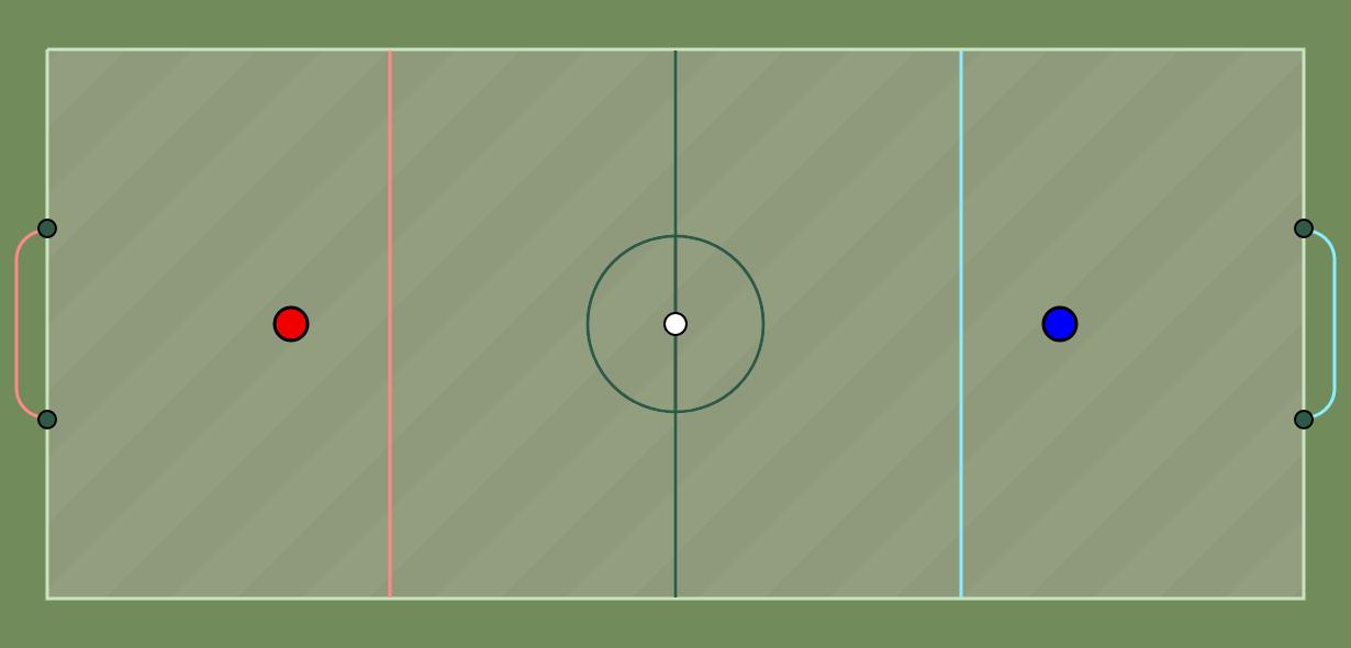 hax ball maps   Big Easy ABEAs MAP